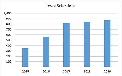 solar jobs.jpg