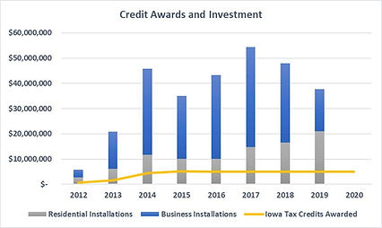 credit awards.jpg