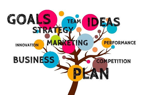 marketing-plan-example-696x464.jpg