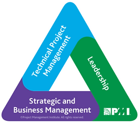pmi-talent-triangle-300x265.png