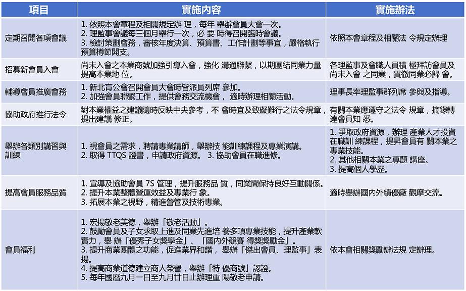 新北市汽車保養商業同業公會110年行事曆