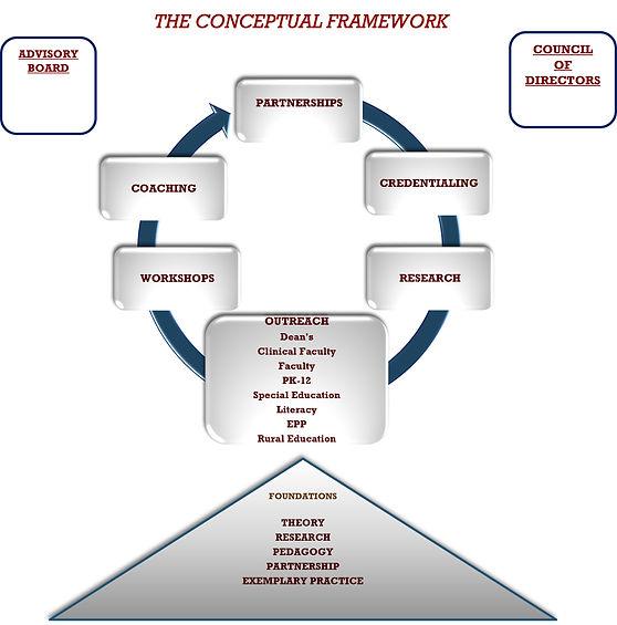 conceptual_framework.jpg