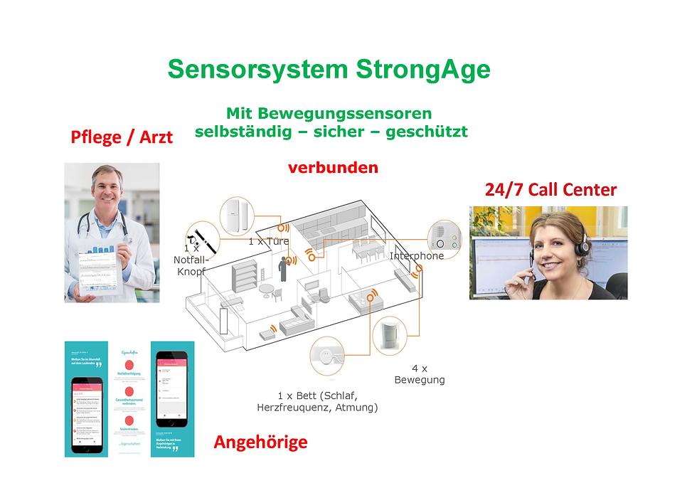 Sensorsystem_StrongAge.png