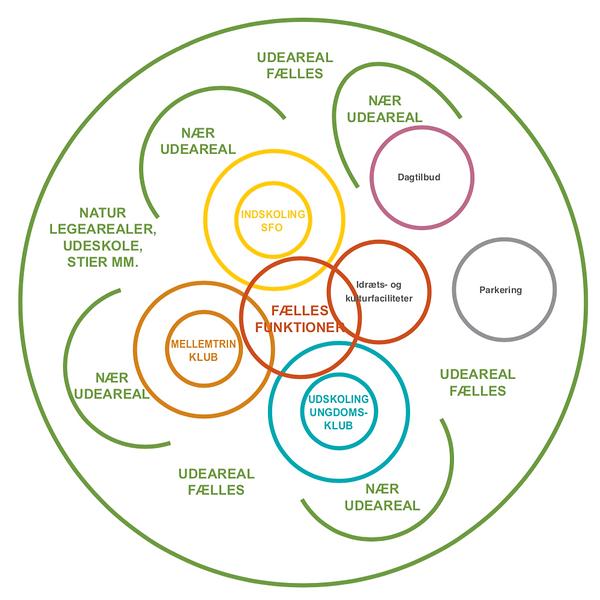 diagram helheld.png