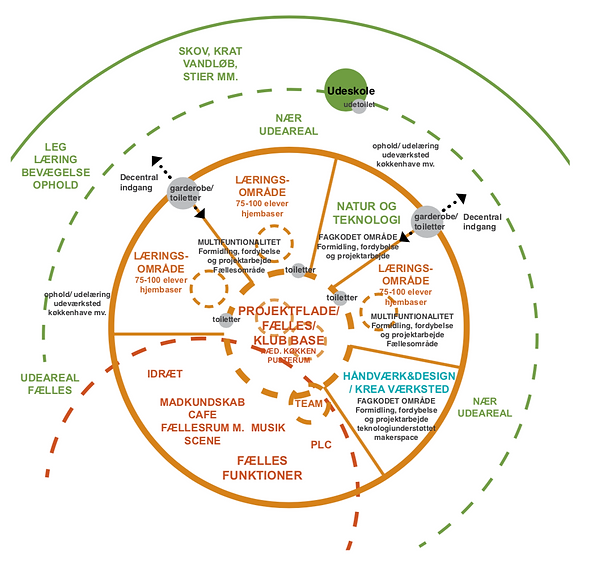 mt diagram.png