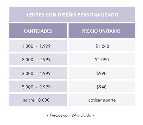 precios-lentes-personalizados.jpg