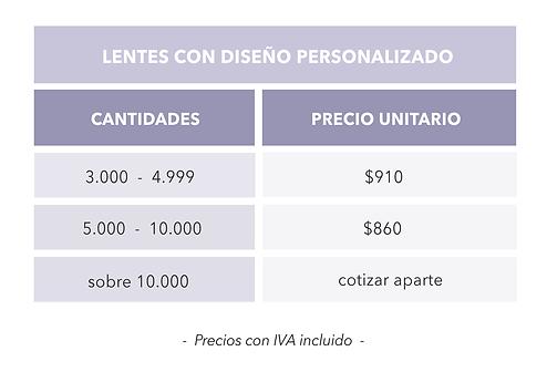 precios-lentes-personalizados-03.png