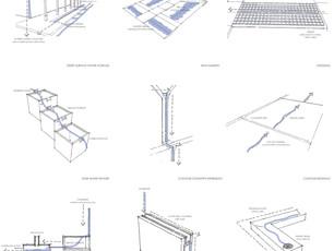 Durieshill Masterplan - SuDS