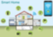 DSL-WLAN-Einrichtug/Smart Home