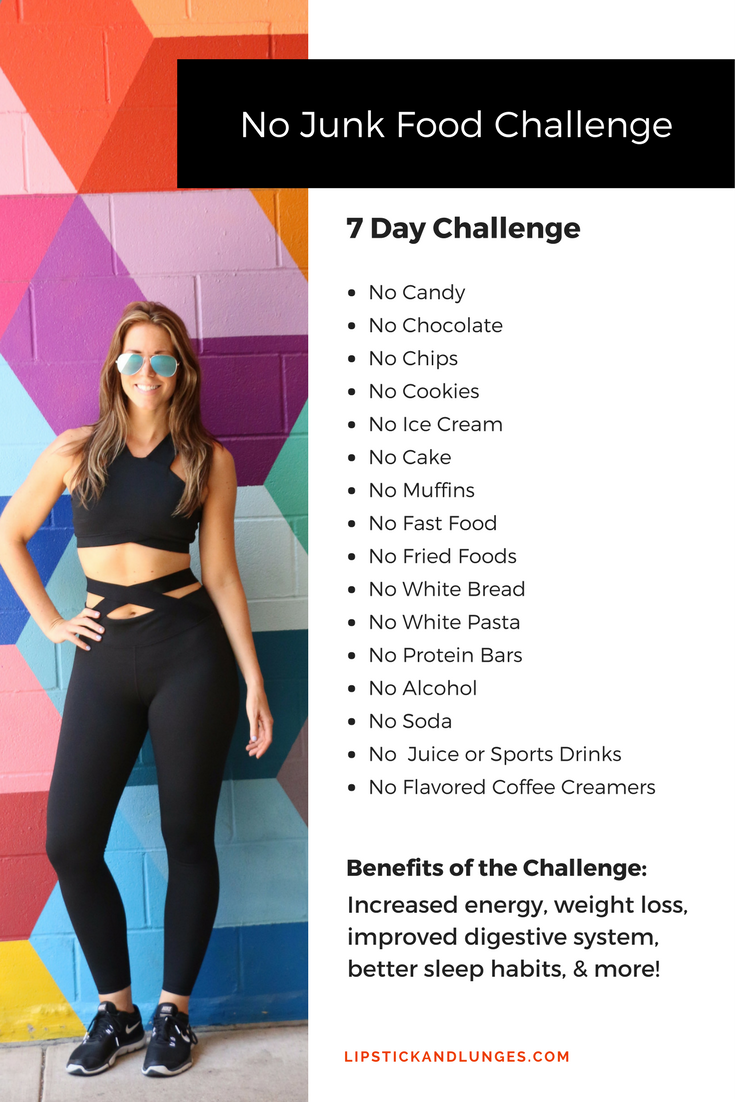Lipstick and Lunges - No Junk Food Challenge - Diet Meal Plans