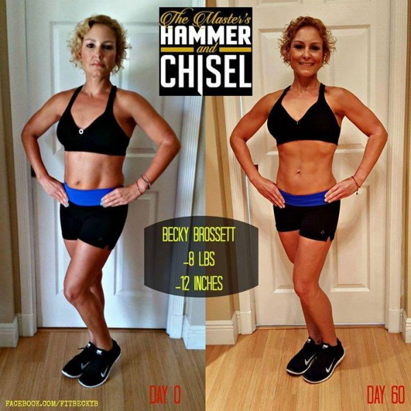Hammer and Chisel results