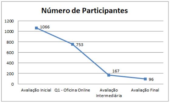 numero-de-participante.PNG