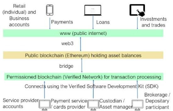 verified-network_edited_edited.jpg