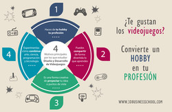 infografía_videojuegos_v._apaisada