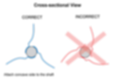 KSL-Jet6-Fletching---Cross-sectional-Vie