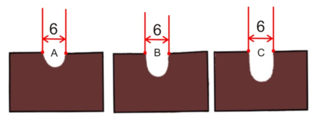 Dláto s dlouhou rukojetí pro hlubokou řezbu 6 mm