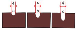 Dláto s dlouhou rukojetí pro hlubokou řezbu 4 mm