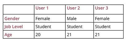 payRise_participants.png