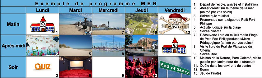 Gravelines - Classes de mer.jpg