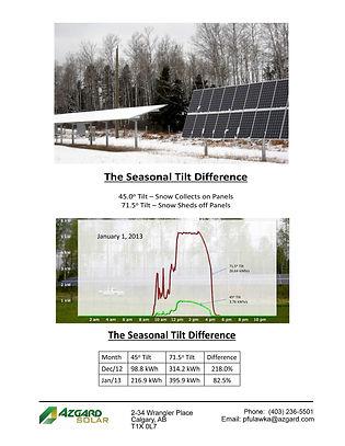 Seasonal Tilt Difference.jpg