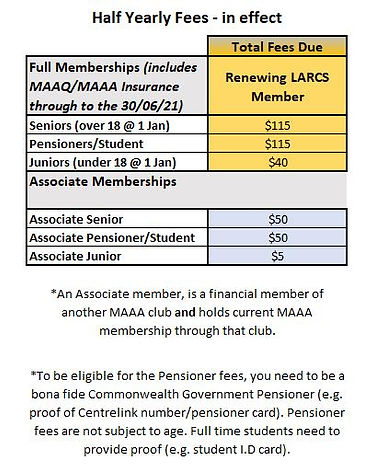 LARCS Fees Half Year 2021.JPG