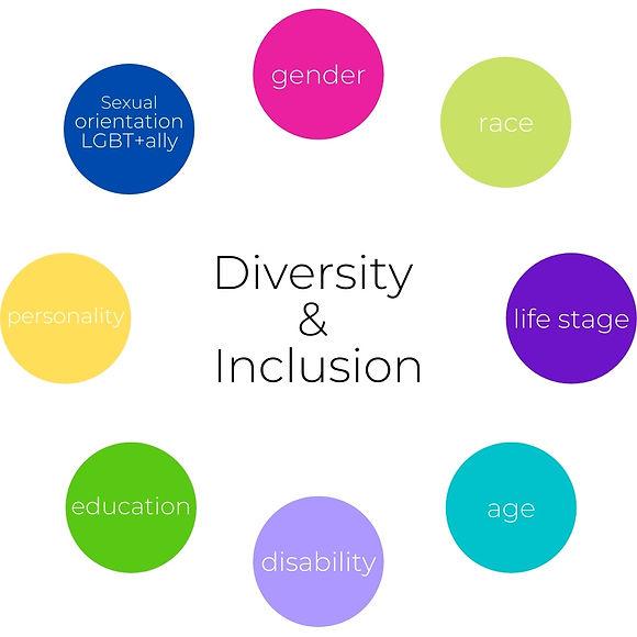 Diversity&Inclusion2.jpg