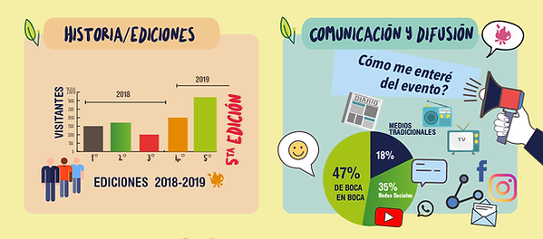 infografia MANDUCA ENCUESTA 2-04.png