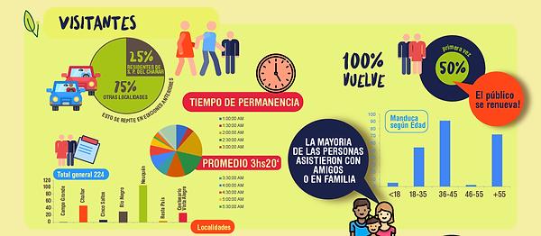 infografia MANDUCA ENCUESTA 3-04.png
