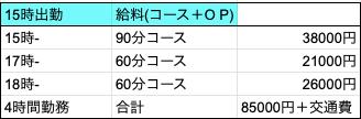 スクリーンショット 2021-06-29 17.40.56.png
