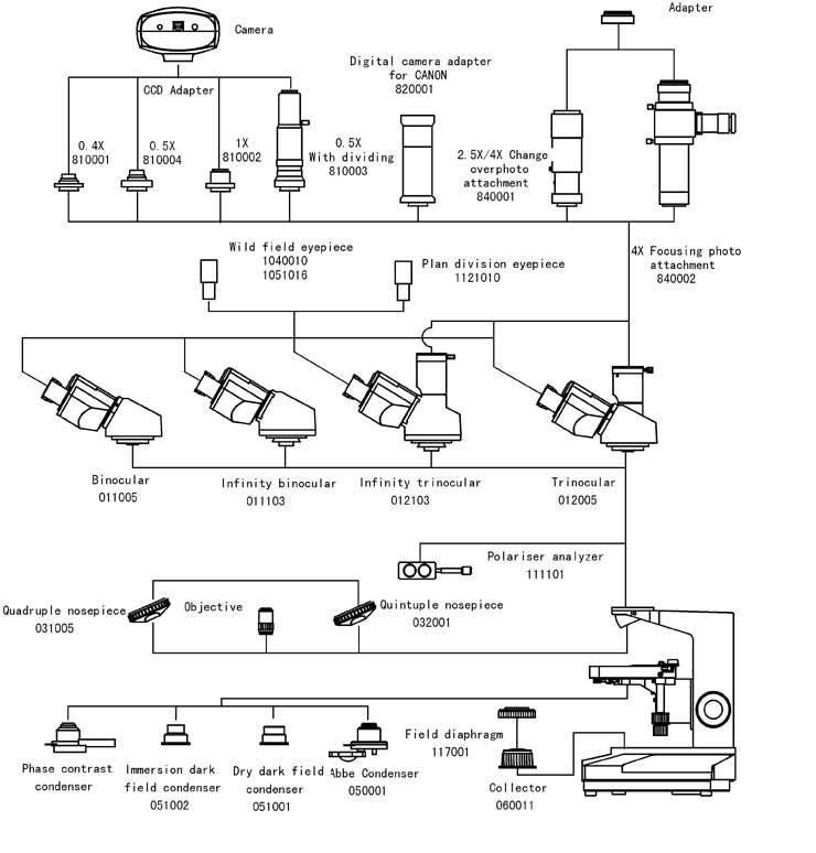 L2000 diagram