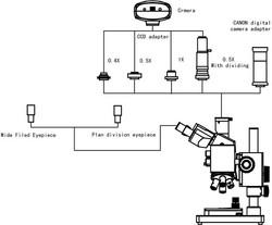 ICM-100 BD Diagram.jpg