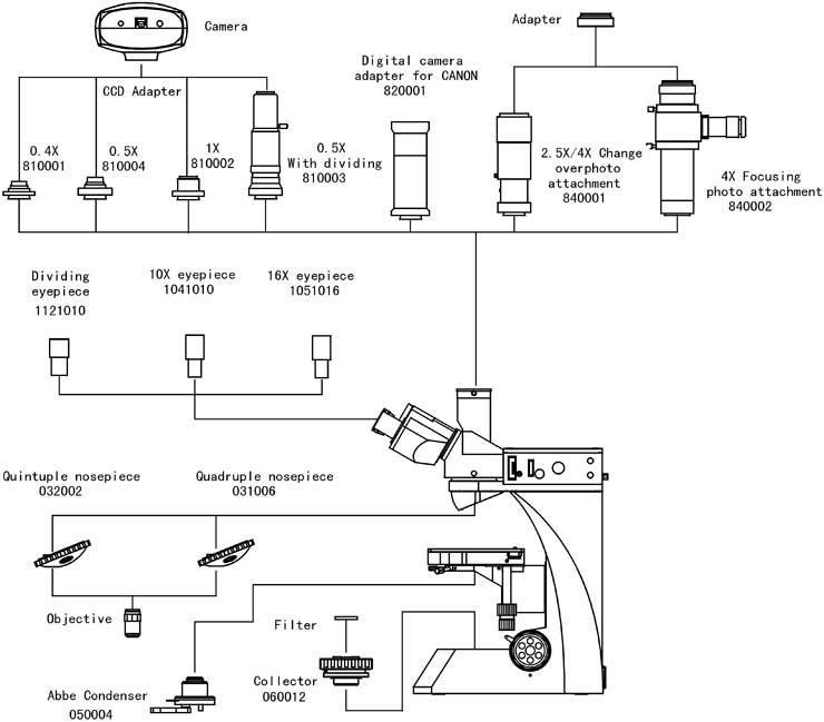 L3030 diagram
