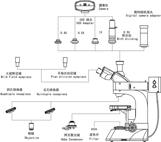 L3230 Diagram