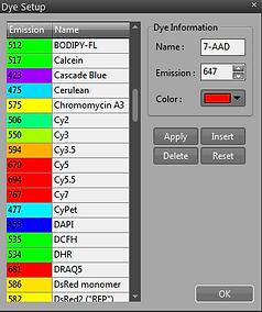 Pre-defined dye list
