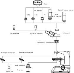 XPL-3200 diagram
