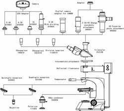 XPL-3230 diagram