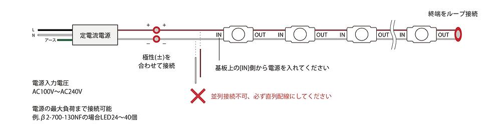 ペンタワイドⅣCC 配線方法