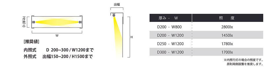 設置目安_GT6.jpg