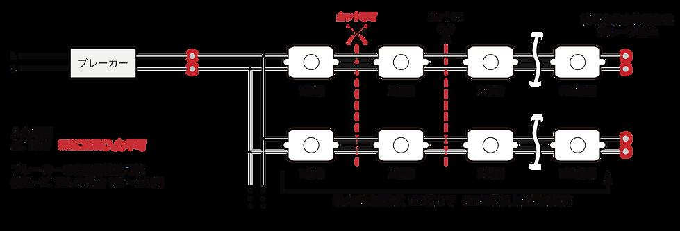 スターライト2 配線方法