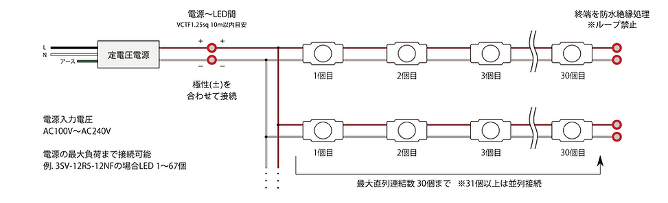 ペンタワイドⅢCV-S 配線方法
