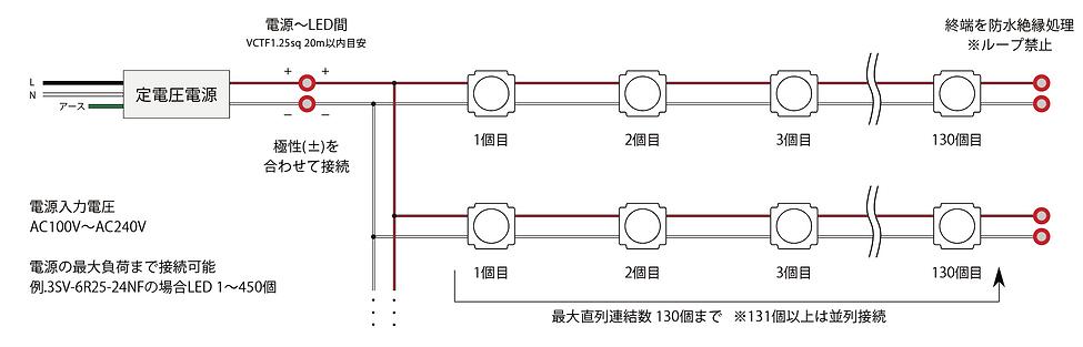 モノミニ 配線方法