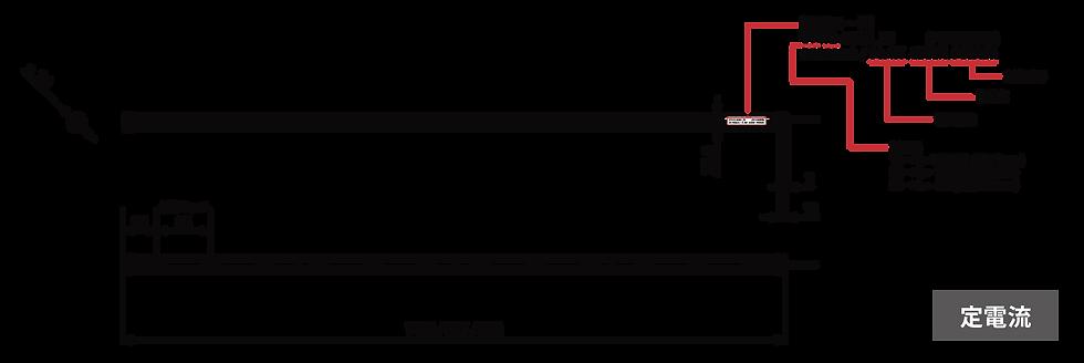 グローチューブⅣ 仕様図
