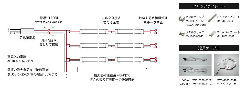 設置方法_SB.png