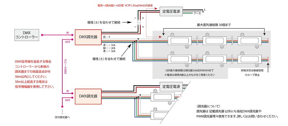 配線方法.png