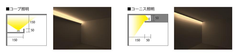 ラスタービームⅢ 配光特性