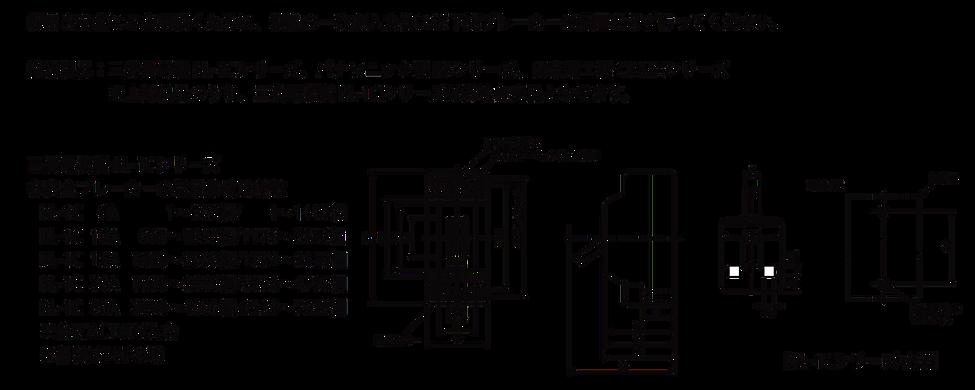 スターライトDuoH/L 対応ブレーカー