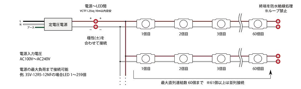 ペンタワイドⅢCV-L 配線方法