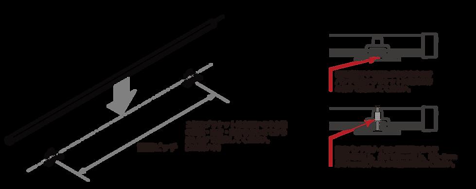 グローチューブⅣ 配線方法