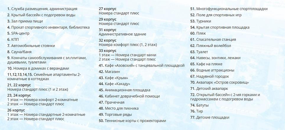 азов карта 2.PNG