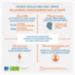 InfographieViolencesEnfance2019-3.jpg
